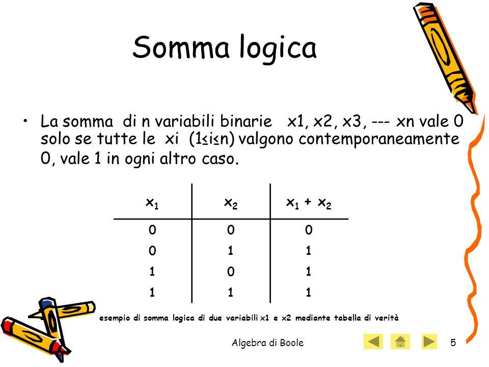 Algebra di Boole6 Prodotto logico Il prodotto di n variabili binarie x1, x2, x3, --- xn vale 1 solo se tutte le xi (1 i n) sono contemporaneamente 1, vale 0 in ogni altro caso x1x1 x2x2 x 1.