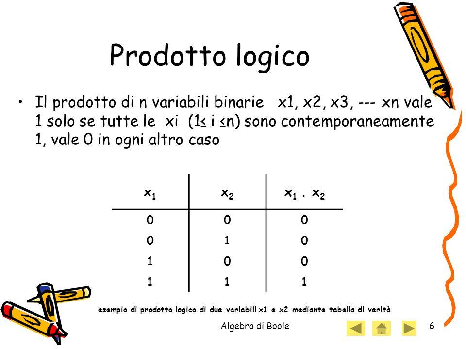 Algebra di Boole6 Prodotto logico Il prodotto di n variabili binarie x1, x2, x3, --- xn vale 1 solo se tutte le xi (1 i n) sono contemporaneamente 1,