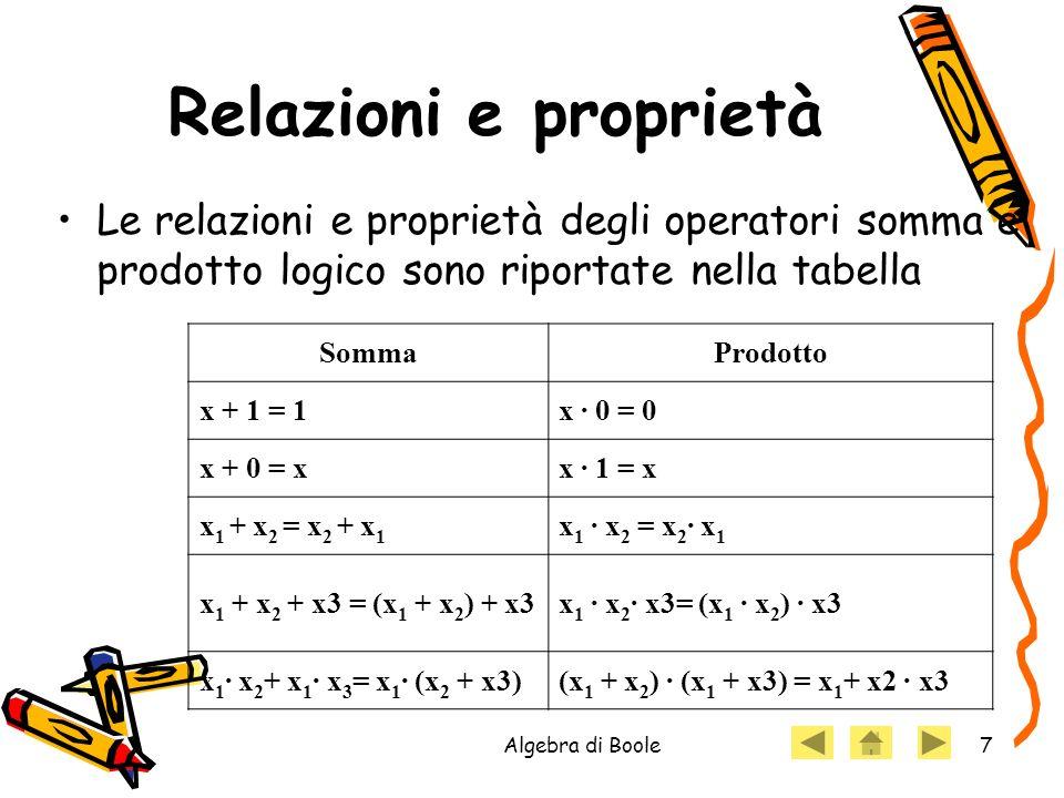 Algebra di Boole7 Relazioni e proprietà SommaProdotto x + 1 = 1x · 0 = 0 x + 0 = xx · 1 = x x 1 + x 2 = x 2 + x 1 x 1 · x 2 = x 2 · x 1 x 1 + x 2 + x3