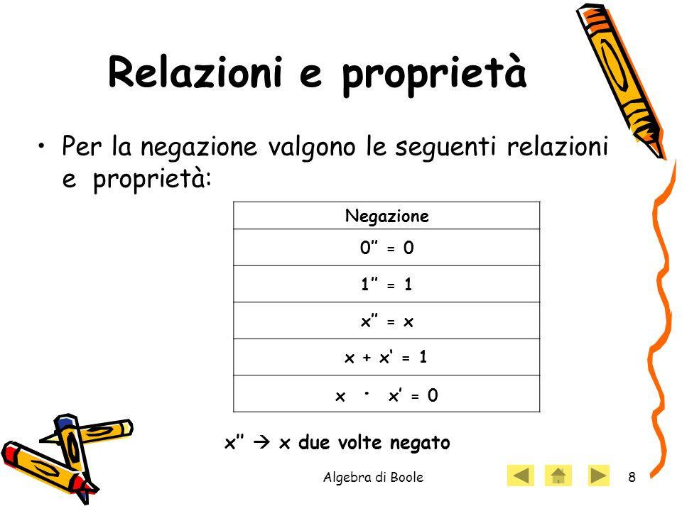 Algebra di Boole8 Relazioni e proprietà Per la negazione valgono le seguenti relazioni e proprietà: Negazione 0 = 0 1 = 1 x = x x + x = 1 x · x = 0 x