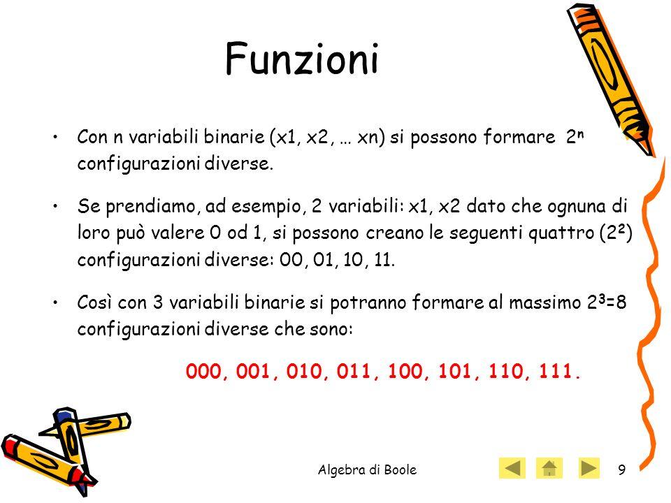 Algebra di Boole9 Funzioni Con n variabili binarie (x1, x2, … xn) si possono formare 2 n configurazioni diverse. Se prendiamo, ad esempio, 2 variabili