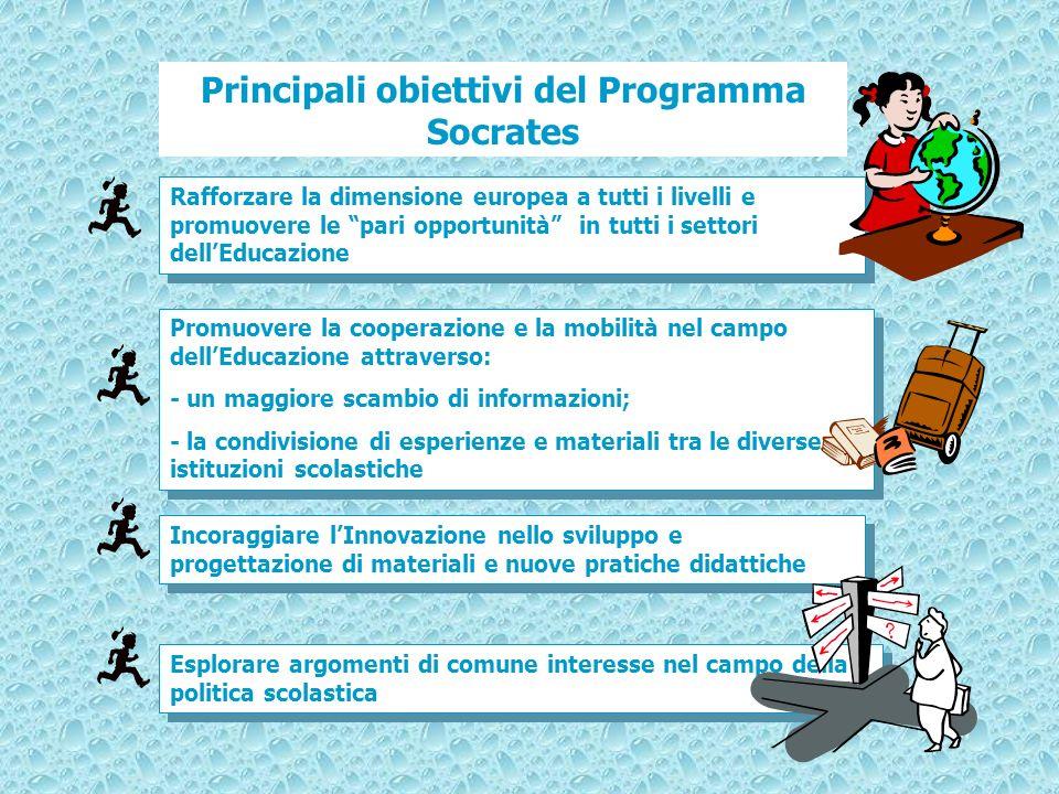 Principali obiettivi del Programma Socrates Rafforzare la dimensione europea a tutti i livelli e promuovere le pari opportunità in tutti i settori del