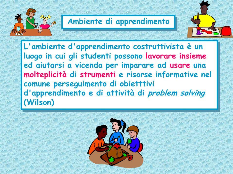 Ambiente di apprendimento L'ambiente d'apprendimento costruttivista è un luogo in cui gli studenti possono lavorare insieme ed aiutarsi a vicenda per