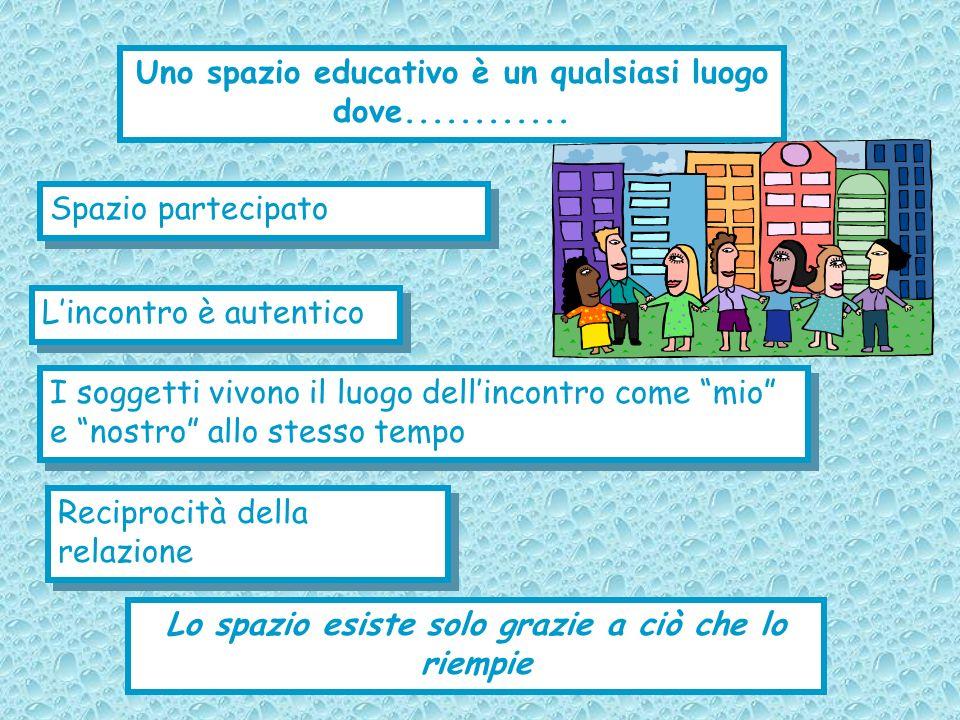 A quali obiettivi educativi risponde la didattica fondata sullApprendimento Collaborativo.