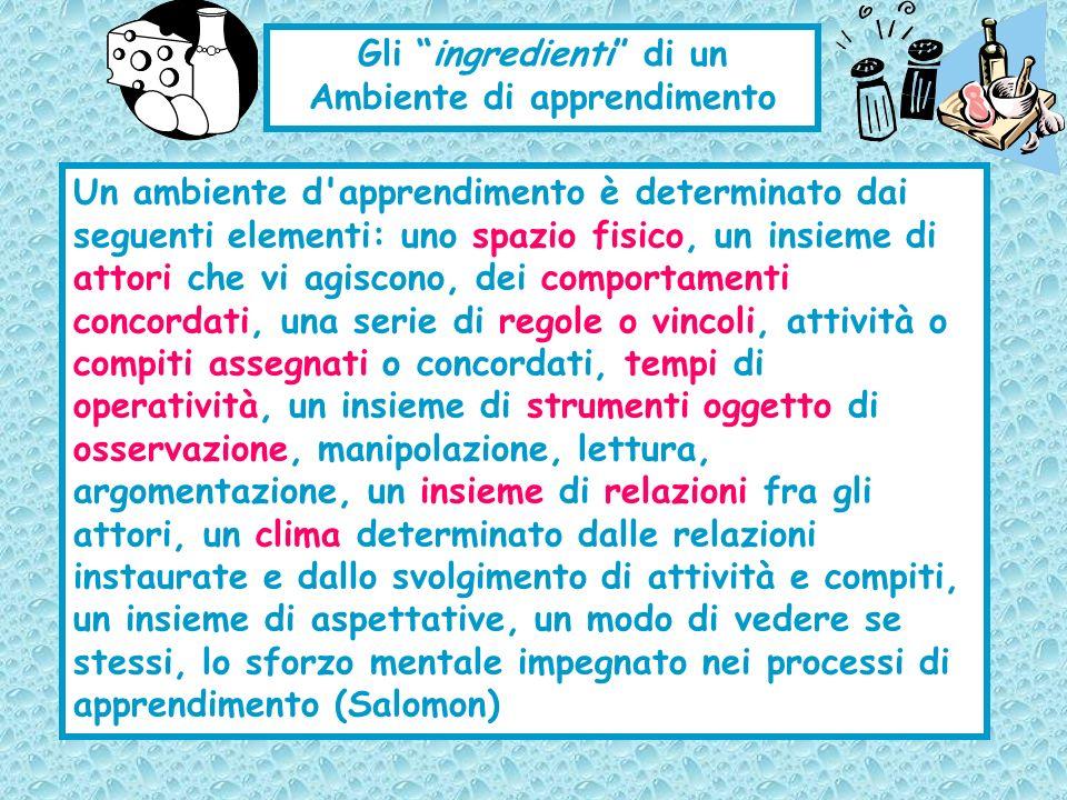 Gli ingredienti di un Ambiente di apprendimento Un ambiente d'apprendimento è determinato dai seguenti elementi: uno spazio fisico, un insieme di atto