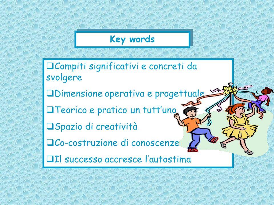 The Image of the other Obiettivi E un progetto collaborativo nellambito del quale insegnanti e allievi usano la posta elettronica per scambiare informazioni, dati, opinioni, ecc.