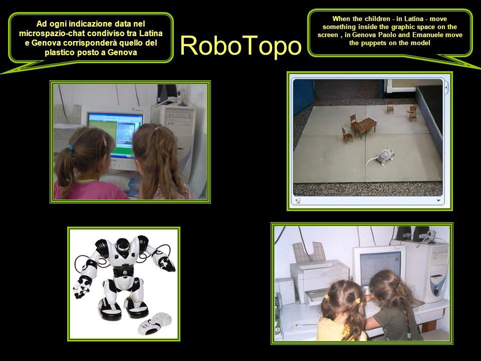 RoboTopo Ad ogni indicazione data nel microspazio-chat condiviso tra Latina e Genova corrisponderà quello del plastico posto a Genova When the childre