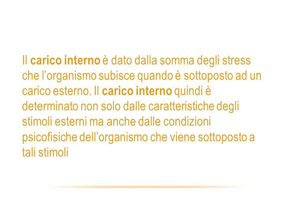 Carico interno Il carico interno è dato dalla somma degli stress che lorganismo subisce quando è sottoposto ad un carico esterno. Il carico interno qu