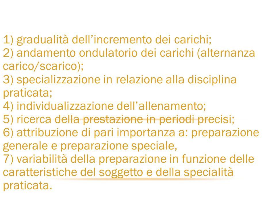 1) gradualità dellincremento dei carichi; 2) andamento ondulatorio dei carichi (alternanza carico/scarico); 3) specializzazione in relazione alla disc