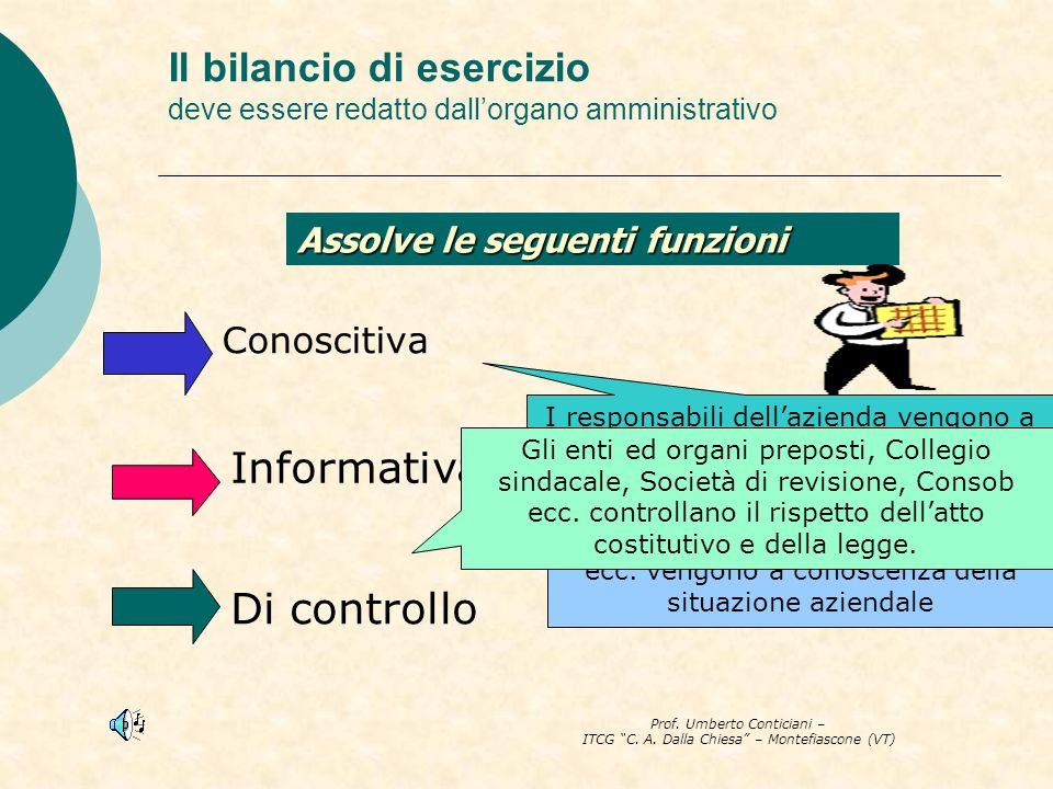 Prof. Umberto Conticiani – ITCG C. A. Dalla Chiesa – Montefiascone (VT) Il bilancio di esercizio deve essere redatto dallorgano amministrativo Conosci