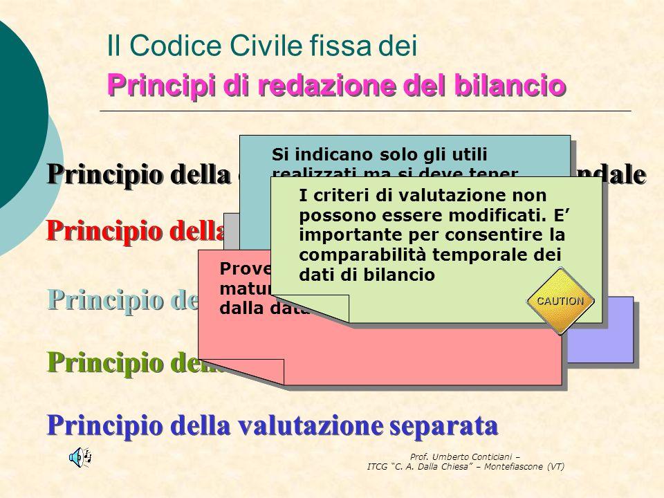 Prof. Umberto Conticiani – ITCG C. A. Dalla Chiesa – Montefiascone (VT) Principi di redazione del bilancio Principio della continuità dellattività azi
