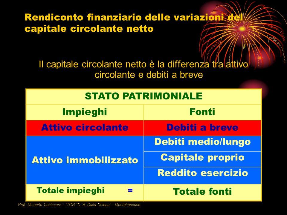 Prof. Umberto Conticiani – ITCG C. A. Dalla Chiesa - Montefiascone Rendiconto finanziario delle variazioni del capitale circolante netto Il capitale c