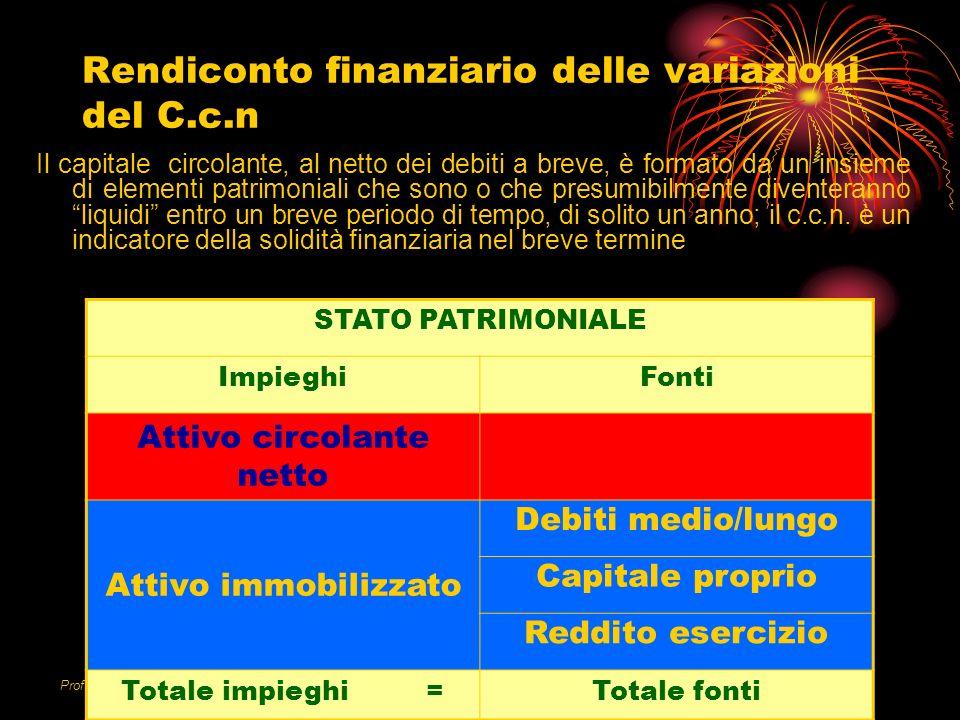 Prof. Umberto Conticiani – ITCG C. A. Dalla Chiesa - Montefiascone Rendiconto finanziario delle variazioni del C.c.n Il capitale circolante, al netto