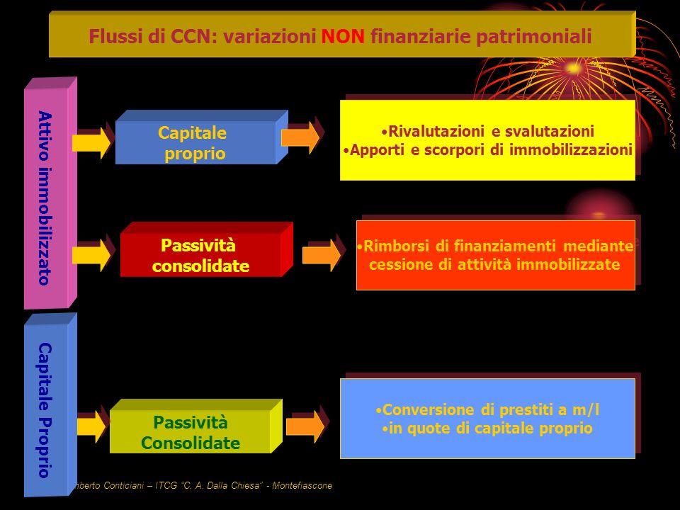 Prof. Umberto Conticiani – ITCG C. A. Dalla Chiesa - Montefiascone Variazioni non finanziarie Patrimoniali Flussi di CCN: variazioni NON finanziarie p