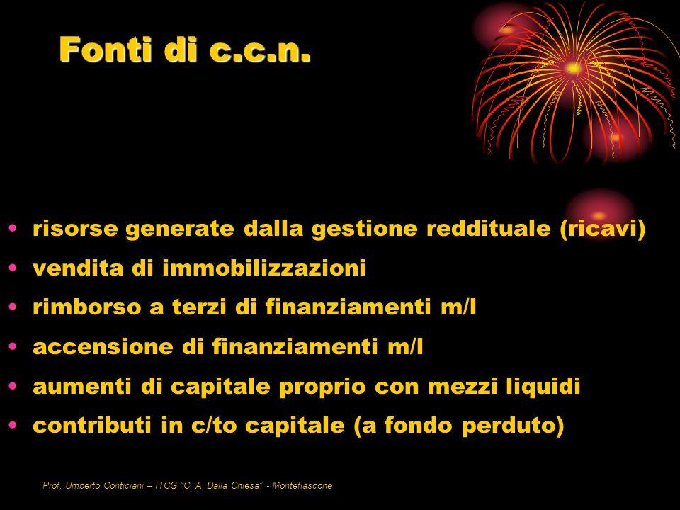 Prof. Umberto Conticiani – ITCG C. A. Dalla Chiesa - Montefiascone Fonti di c.c.n. risorse generate dalla gestione reddituale (ricavi) vendita di immo