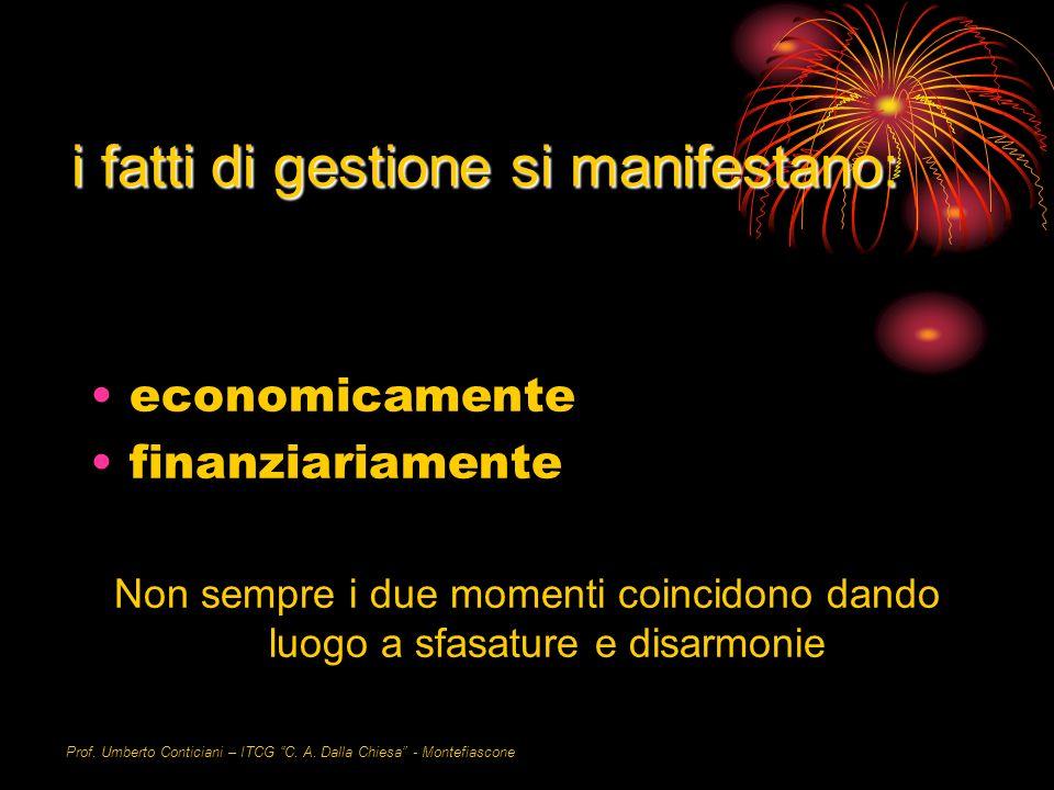 Prof. Umberto Conticiani – ITCG C. A. Dalla Chiesa - Montefiascone i fatti di gestione si manifestano: economicamente finanziariamente Non sempre i du