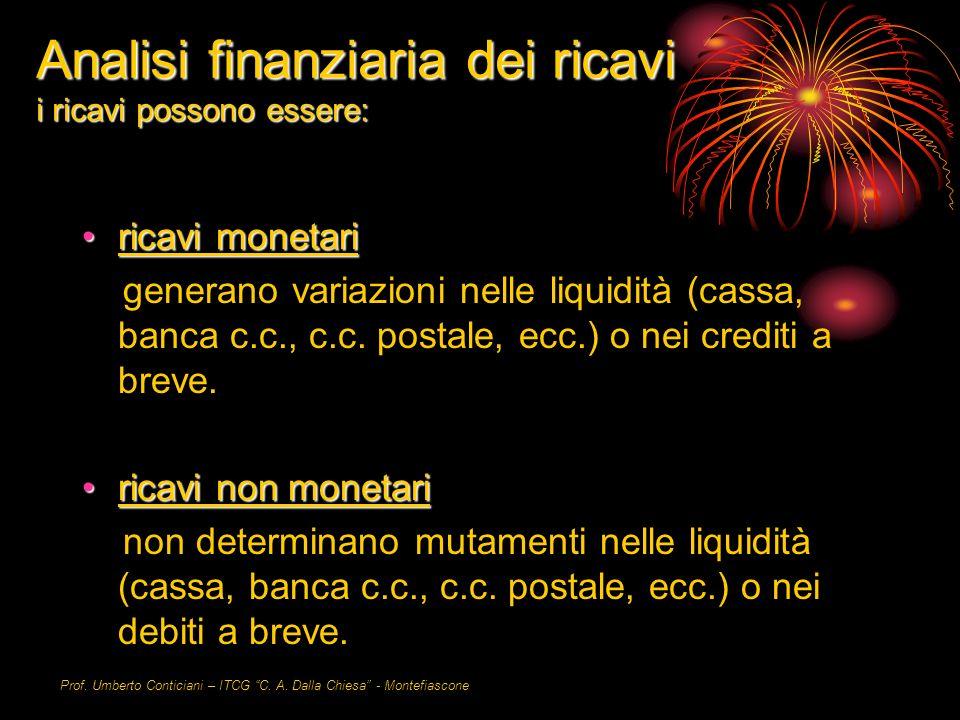 Prof. Umberto Conticiani – ITCG C. A. Dalla Chiesa - Montefiascone ricavi monetariricavi monetari generano variazioni nelle liquidità (cassa, banca c.