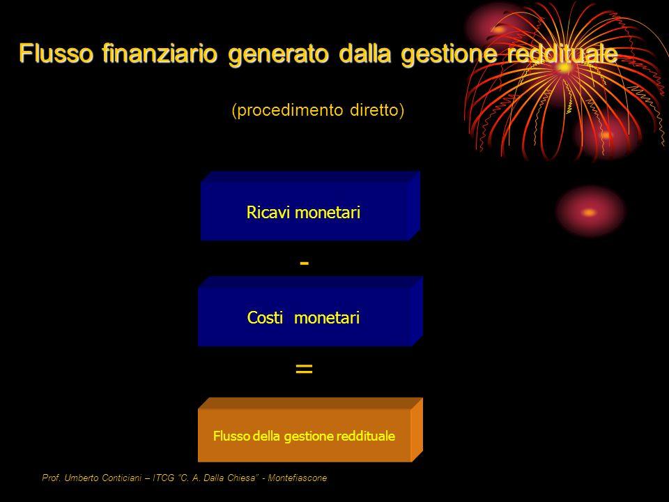 Prof. Umberto Conticiani – ITCG C. A. Dalla Chiesa - Montefiascone Flusso finanziario generato dalla gestione reddituale Flusso finanziario generato d