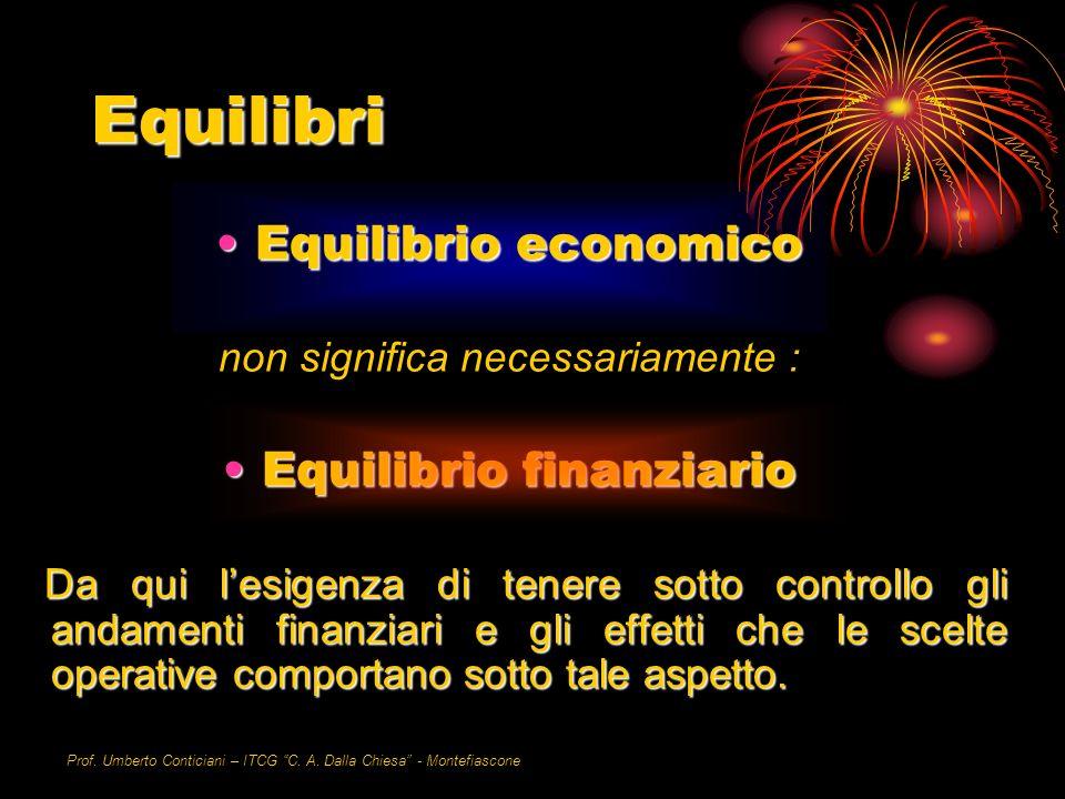 Prof. Umberto Conticiani – ITCG C. A. Dalla Chiesa - Montefiascone Equilibri Equilibrio economicoEquilibrio economico non significa necessariamente :