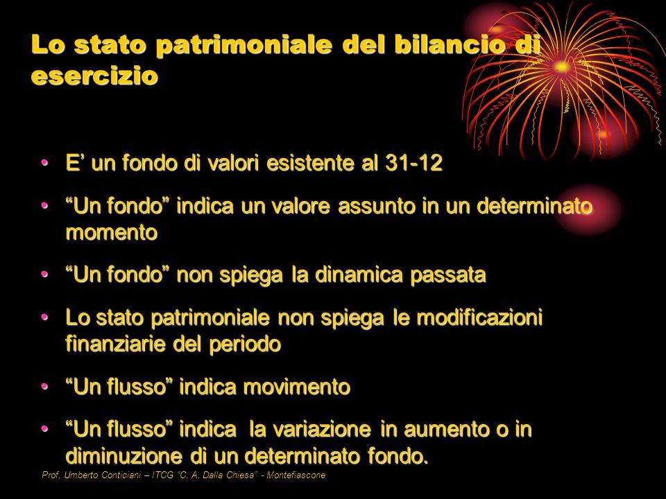 Prof. Umberto Conticiani – ITCG C. A. Dalla Chiesa - Montefiascone Lo stato patrimoniale del bilancio di esercizio E un fondo di valori esistente al 3