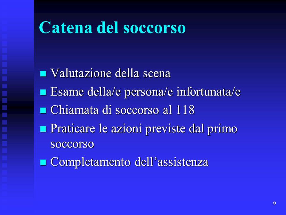 9 Catena del soccorso Valutazione della scena Valutazione della scena Esame della/e persona/e infortunata/e Esame della/e persona/e infortunata/e Chia