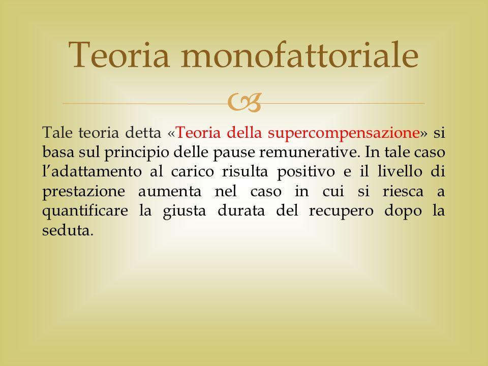Tale teoria detta «Teoria della supercompensazione» si basa sul principio delle pause remunerative. In tale caso ladattamento al carico risulta positi