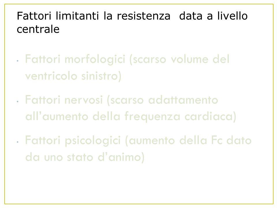 Fattori limitanti la resistenza data a livello centrale Fattori morfologici (scarso volume del ventricolo sinistro) Fattori nervosi (scarso adattamento allaumento della frequenza cardiaca) Fattori psicologici (aumento della Fc dato da uno stato danimo)