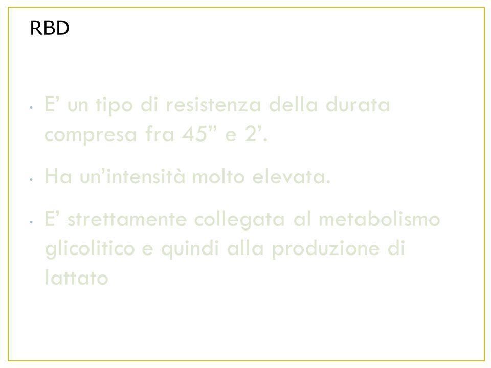 RBD E un tipo di resistenza della durata compresa fra 45 e 2.