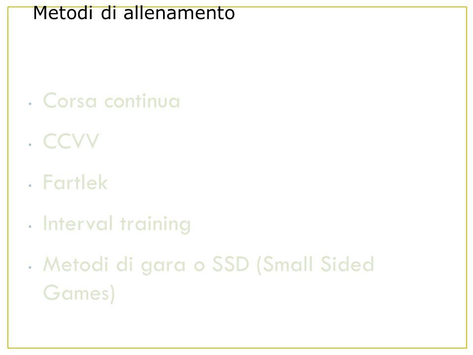 Metodi di allenamento Corsa continua CCVV Fartlek Interval training Metodi di gara o SSD (Small Sided Games)