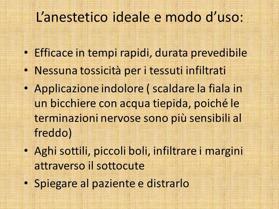 Lanestetico ideale e modo duso: Efficace in tempi rapidi, durata prevedibile Nessuna tossicità per i tessuti infiltrati Applicazione indolore ( scalda