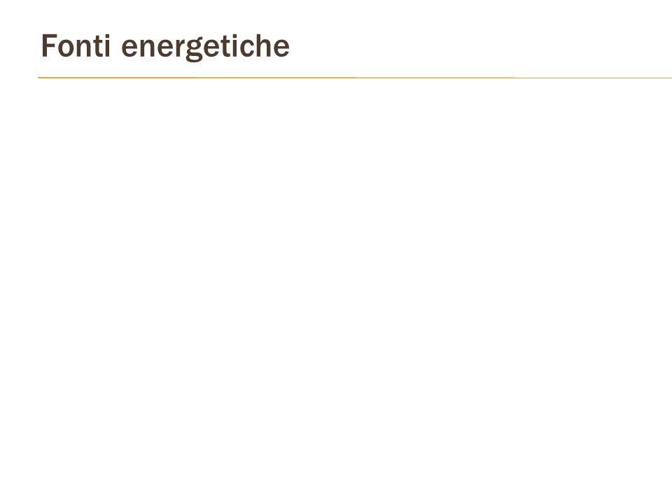 Fonti energetiche