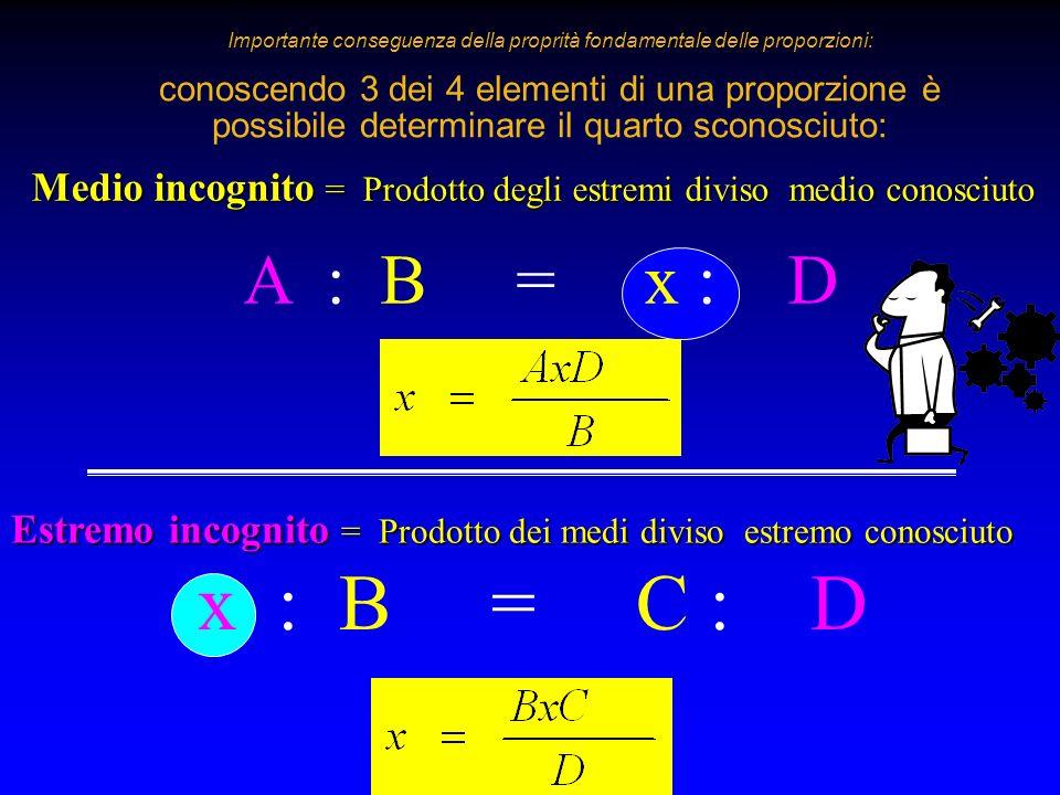 Importante conseguenza della proprità fondamentale delle proporzioni: conoscendo 3 dei 4 elementi di una proporzione è possibile determinare il quarto