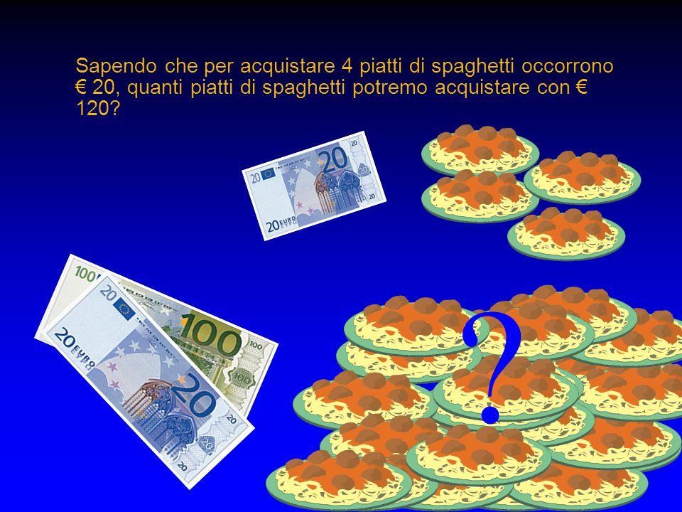 Sapendo che per acquistare 4 piatti di spaghetti occorrono 20, quanti piatti di spaghetti potremo acquistare con 120? ? ?