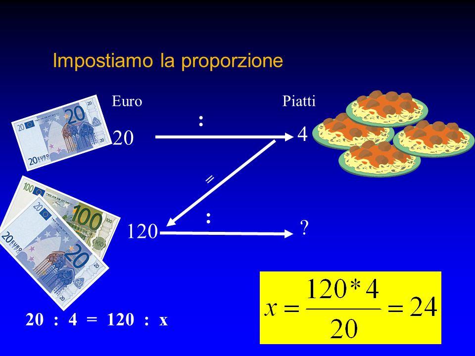 Impostiamo la proporzione EuroPiatti 20 120 ? 4 20 : 4 = 120 : x : : =