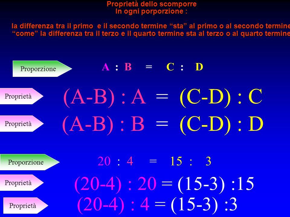 Proprietà dello scomporre In ogni porporzione : la differenza tra il primo e il secondo termine sta al primo o al secondo termine come la differenza t
