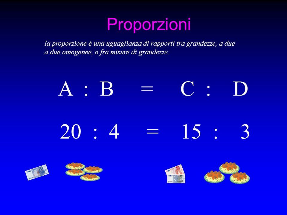 Proporzioni la proporzione è una uguaglianza di rapporti tra grandezze, a due a due omogenee, o fra misure di grandezze. 20 : 4 = 15 : 3 A : B = C : D