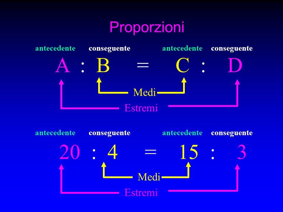 Proporzioni A : B = C : D antecedente conseguente Medi Estremi 20 : 4 = 15 : 3 antecedente conseguente Medi Estremi