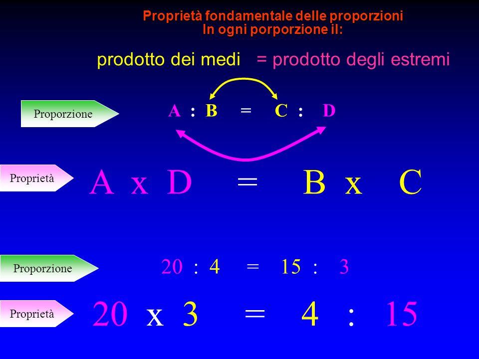 Proprietà fondamentale delle proporzioni In ogni porporzione il: Proprietà fondamentale delle proporzioni In ogni porporzione il: prodotto dei medi =