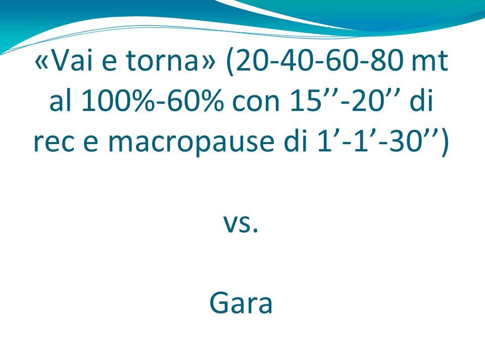 «Vai e torna» (20-40-60-80 mt al 100%-60% con 15-20 di rec e macropause di 1-1-30) vs. Gara