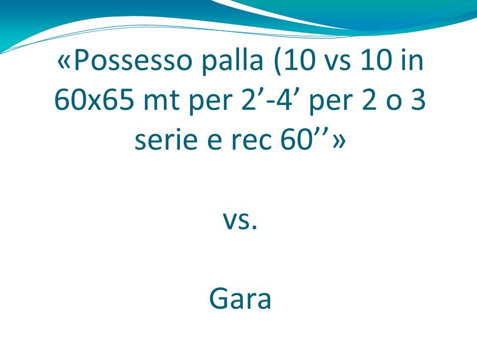 «Possesso palla (10 vs 10 in 60x65 mt per 2-4 per 2 o 3 serie e rec 60» vs. Gara