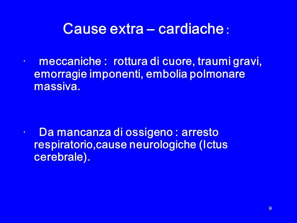 10 Morte cardiaca improvvisa : cessazione brusca e inattesa dell attivita circolatoria e respiratoria, preceduta o no da segni premonitori, in soggetti con o senza malattia cardiaca.