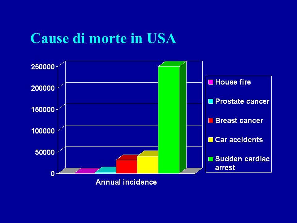 Circa 60.000 persone muoiono ogni anno in Italia di morte improvvisa (MI). Responsabile della morte improvvisa è, nella maggioranza dei casi, unaritmi