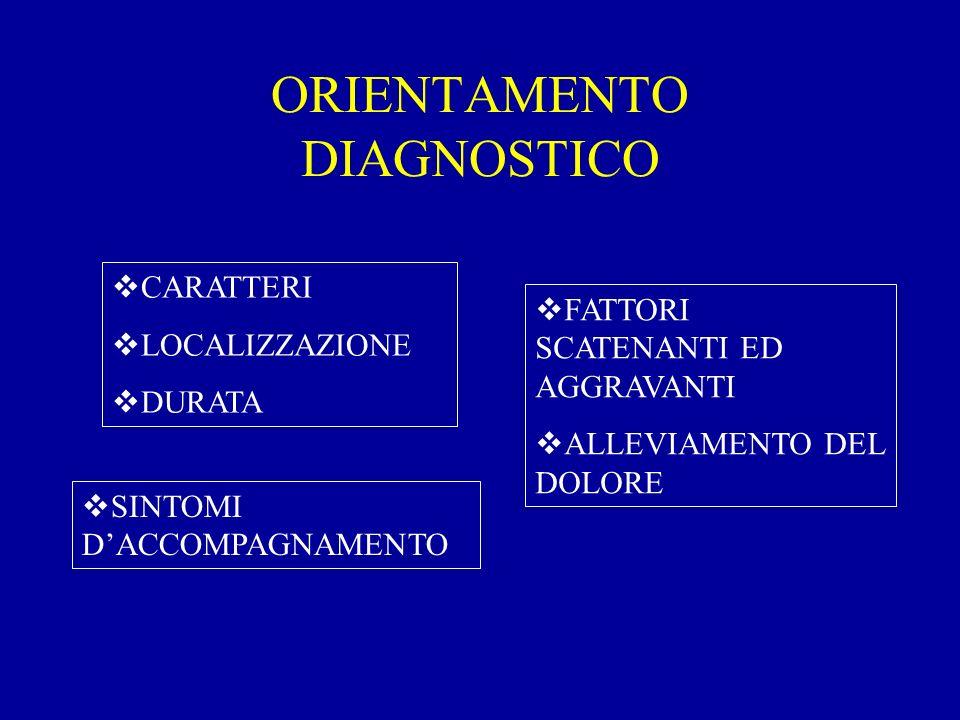 Cause di dolore toracico ANGINA PECTORIS, INFARTO MIOCARDICO PERICARDITE EMBOLIA POLMONARE, PLEURITE DISSEZIONE AORTICA MALATTIA DA REFLUSSO GASTRO-ES
