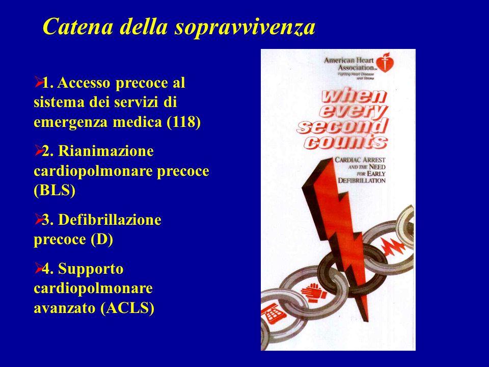 Defibrillatore semi-automatico Heartstream (Agilent-Hewlett Packard)