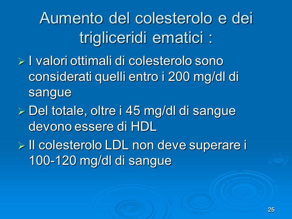 25 Aumento del colesterolo e dei trigliceridi ematici : I valori ottimali di colesterolo sono considerati quelli entro i 200 mg/dl di sangue I valori