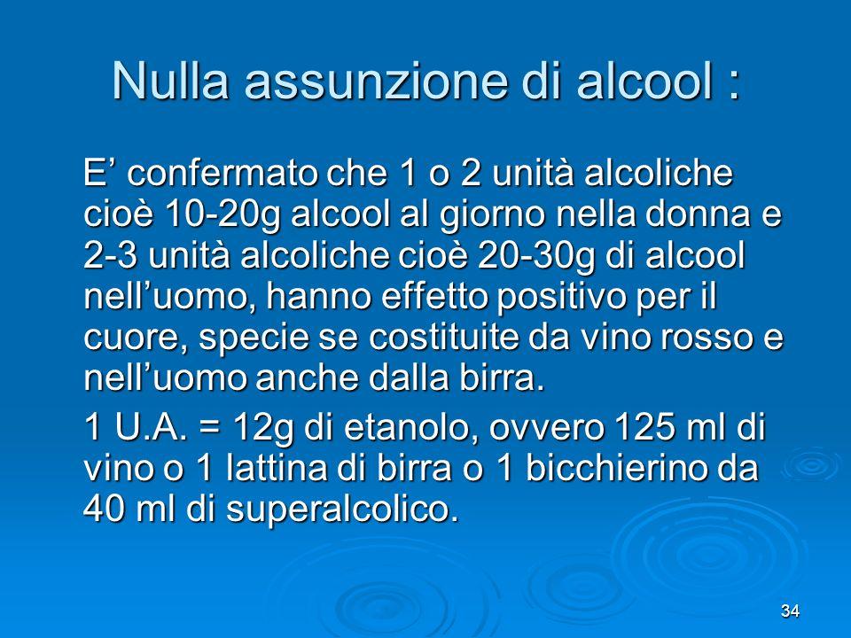 34 Nulla assunzione di alcool : E confermato che 1 o 2 unità alcoliche cioè 10-20g alcool al giorno nella donna e 2-3 unità alcoliche cioè 20-30g di a