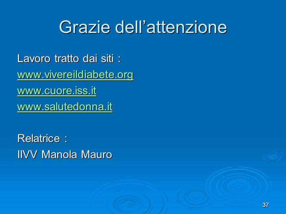 37 Grazie dellattenzione Lavoro tratto dai siti : www.vivereildiabete.org www.cuore.iss.it www.salutedonna.it Relatrice : IIVV Manola Mauro