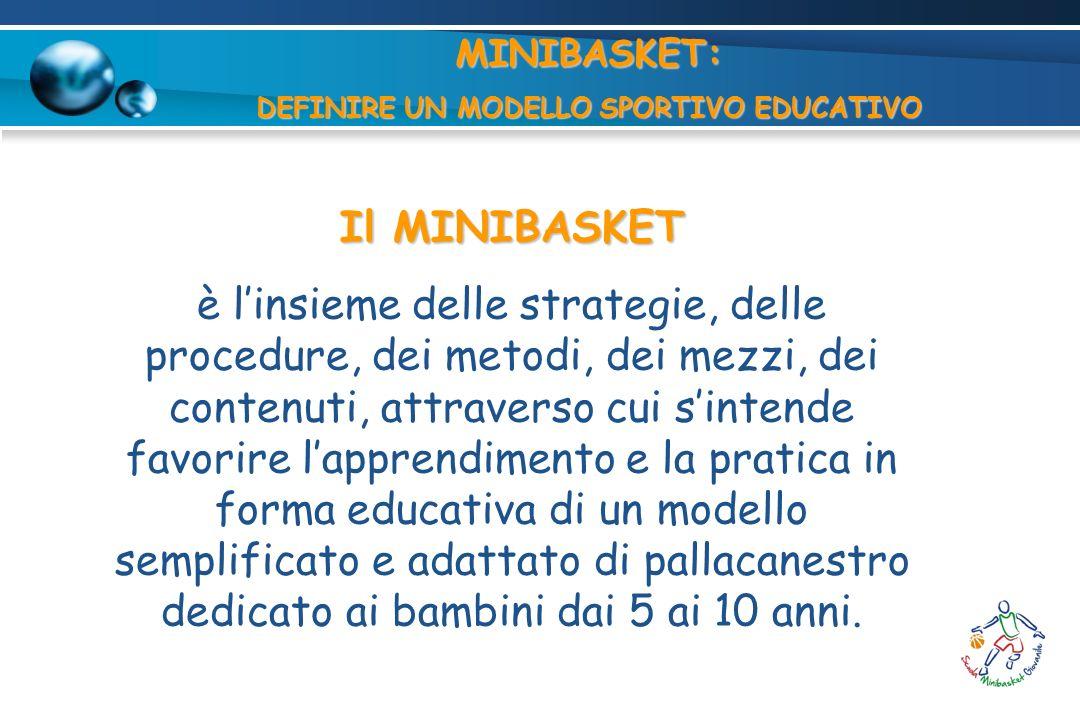 MINIBASKET: DEFINIRE UN MODELLO SPORTIVO EDUCATIVO Il MINIBASKET è linsieme delle strategie, delle procedure, dei metodi, dei mezzi, dei contenuti, at