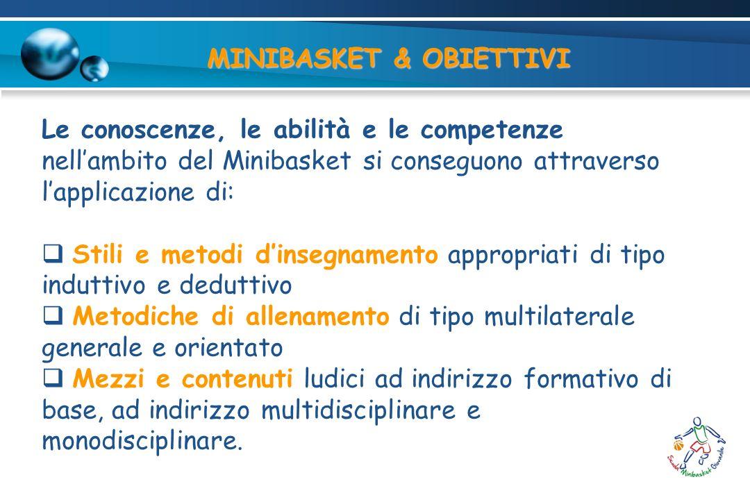 Le conoscenze, le abilità e le competenze nellambito del Minibasket si conseguono attraverso lapplicazione di: Stili e metodi dinsegnamento appropriat