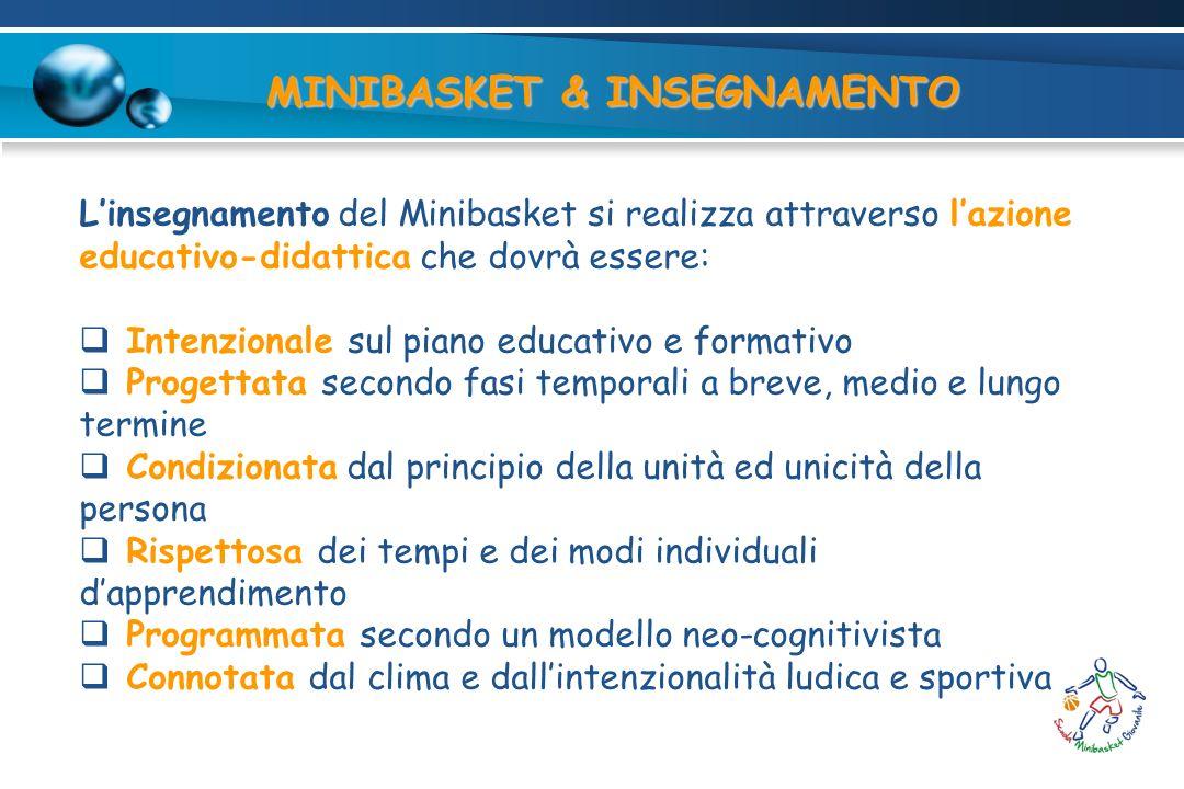 MINIBASKET & INSEGNAMENTO Linsegnamento del Minibasket si realizza attraverso lazione educativo-didattica che dovrà essere: Intenzionale sul piano edu